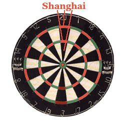 Shanghai is one single, double and triple